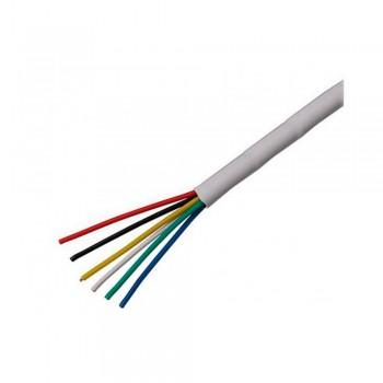 Огнеупорный кабель СКВВ (ПСВВ) 6х0,4